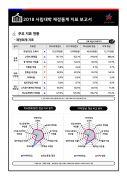 2018 사립대학 재정통계 지표 보고서 4페이지